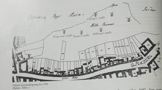 Grundtegning af Møllebakken og Kordilgade fra 1790